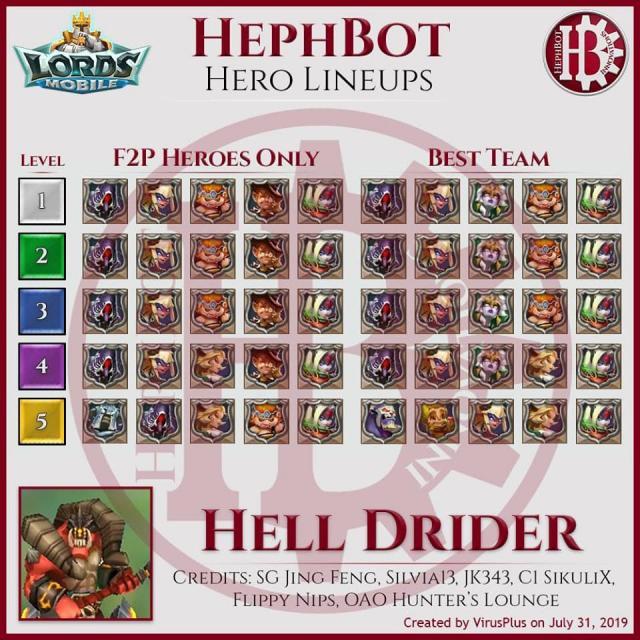 đội hình săn Nhện địa ngục