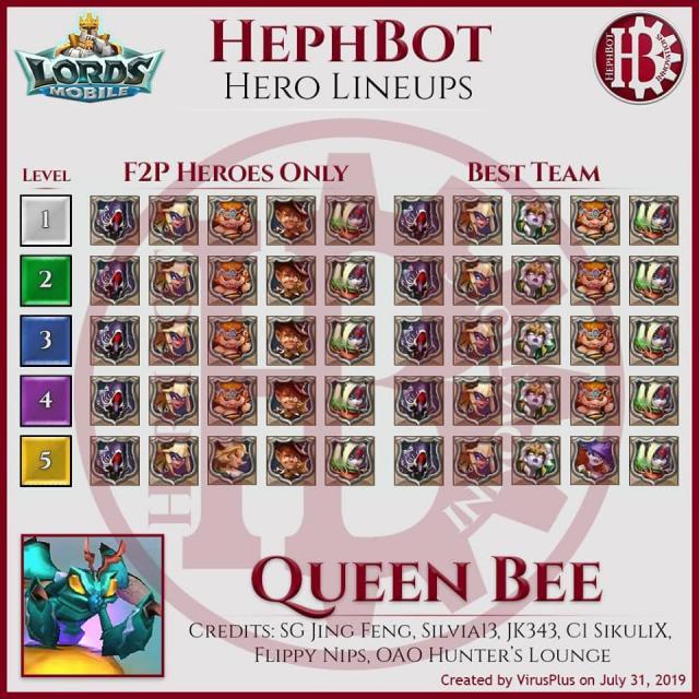 đội hình săn Ong chúa