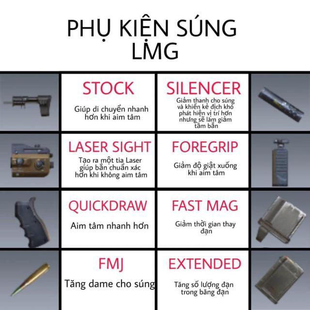 phụ kiện súng LMG codm