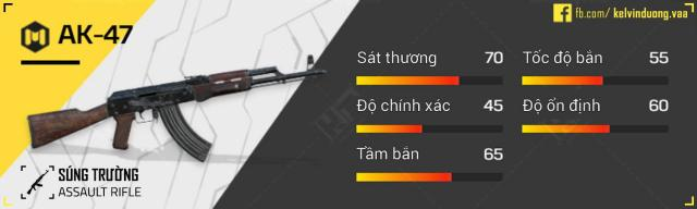 súng AK-47 trong cod mobile
