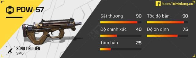 súng Chicom trong cod mobile