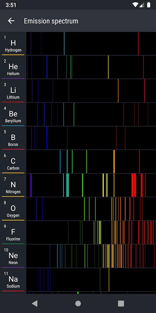 1599837904 860 Periodic Table 2020