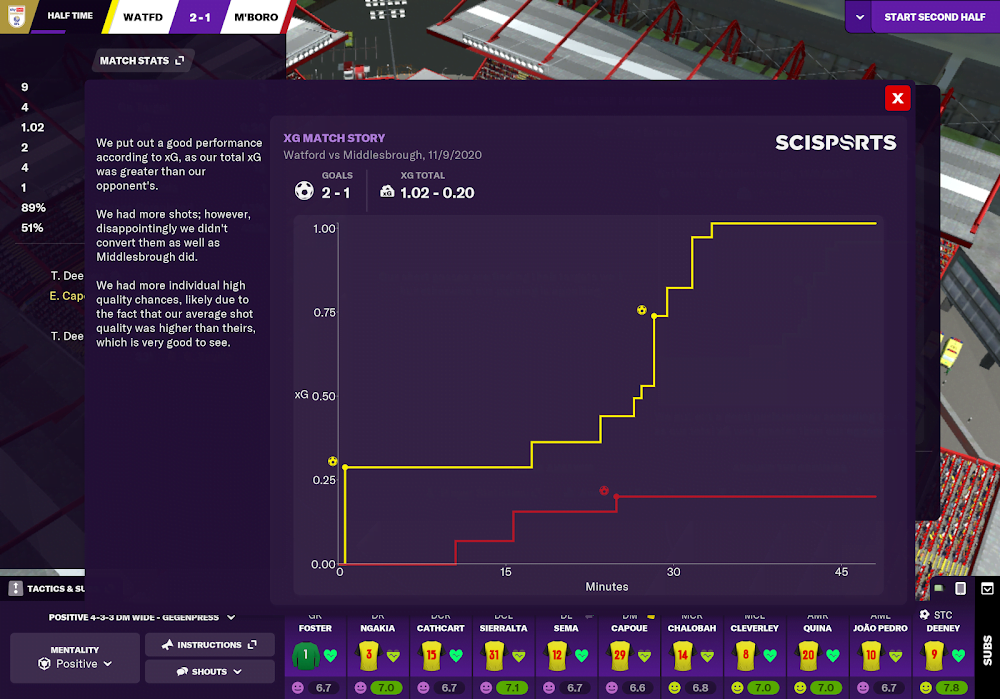 Football Manager 2021 Touch (MOD, Đầy đủ / Trả phí)