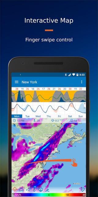 Flowx: Weather Map Forecast (MOD, Pro Unlocked)