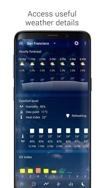 Transparent Clock and Weather (MOD, Premium)